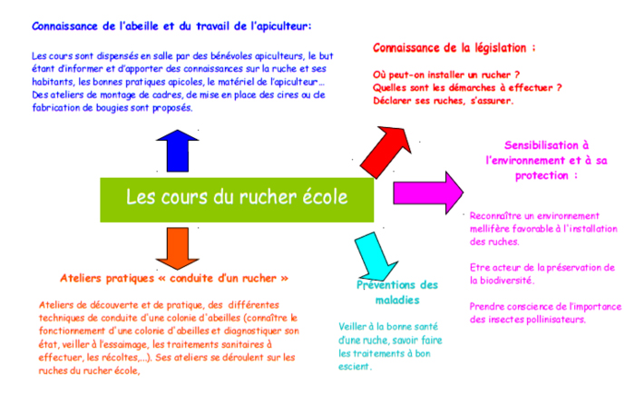 rucherecole_formation_700px